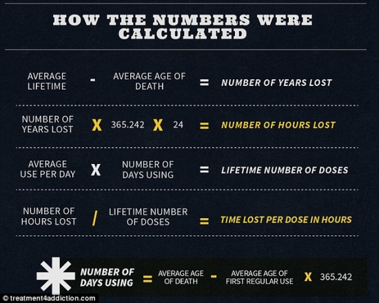 1412958834312_wps_94_GRaphic_10_how_numbers_we