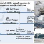 И самолетоносачът  USS Nimitz се насочи към Северна Корея. Това ще бъде третата АУГ*  в региона.